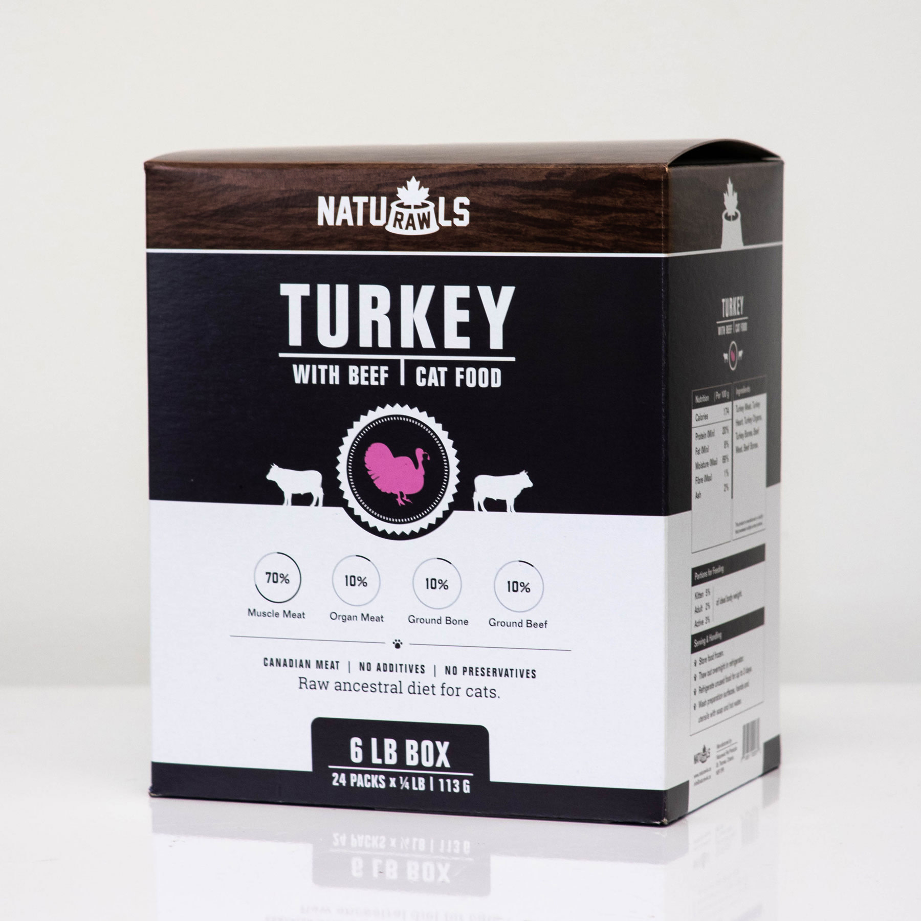Naturawls  Turkey & Beef 24/113GM | Cat