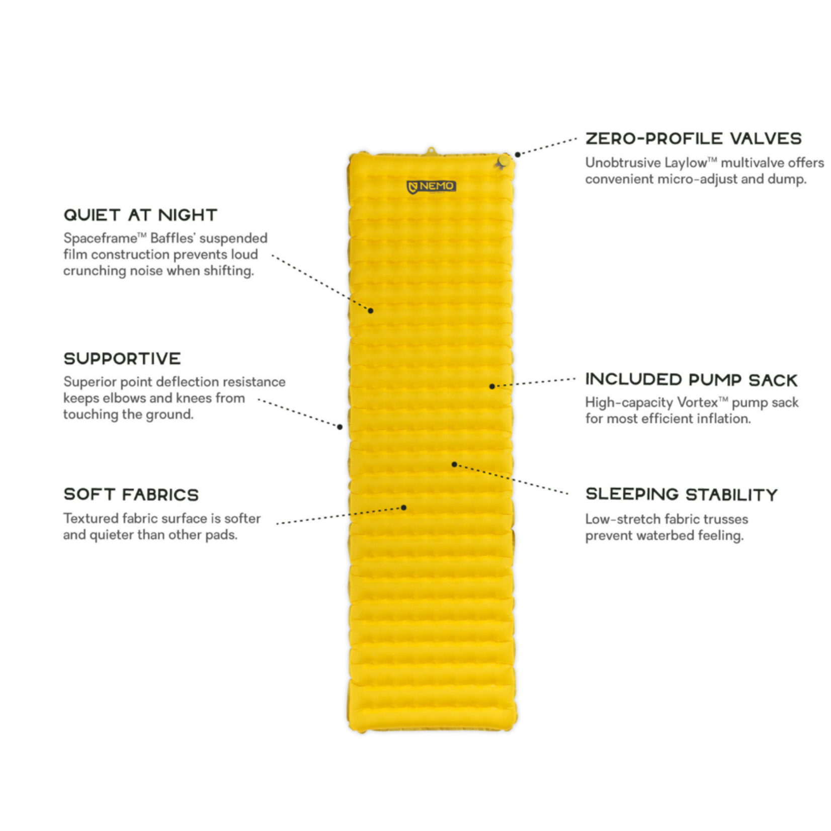 NEMO Tensor™ Ultralight Sleeping Pad