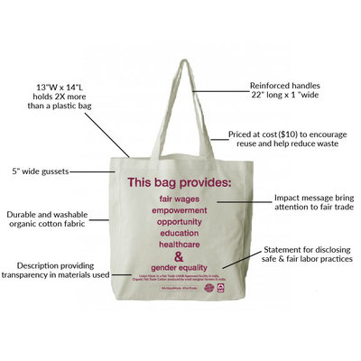 Global Gifts Tote