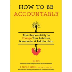 Microcosm How to be Accountable