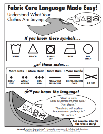 Fabric Care Symbols courtesy of American Cleaning Institute