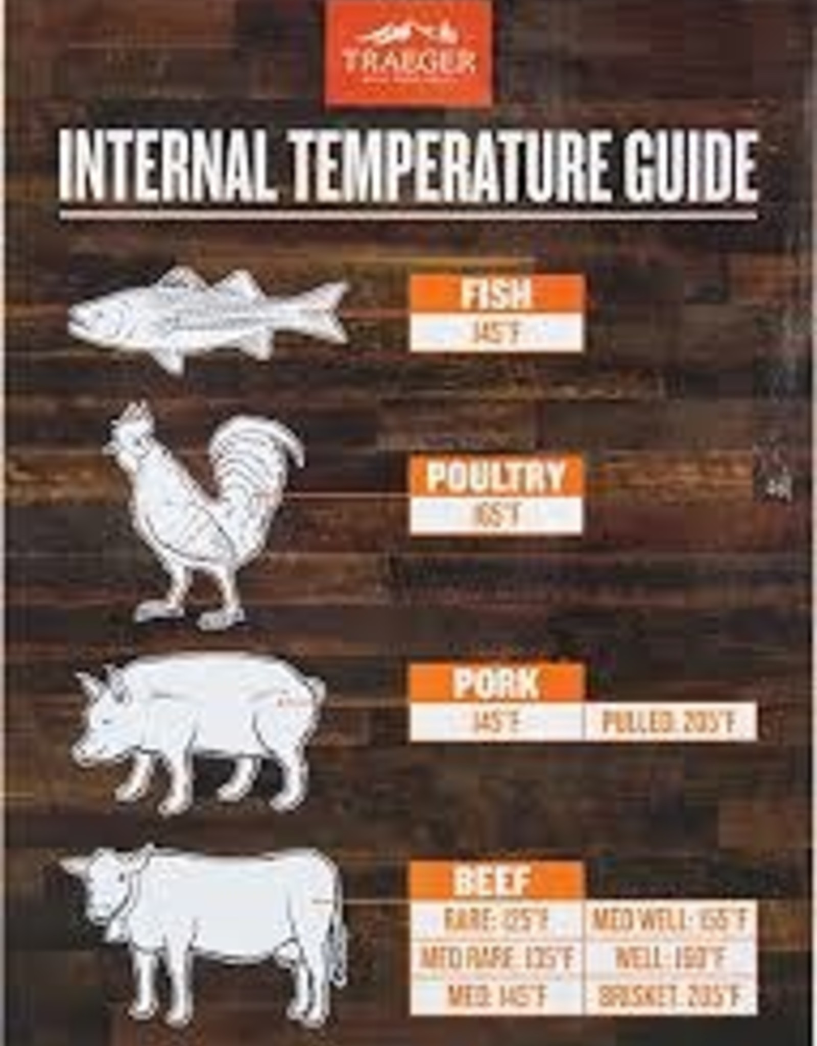Traeger Traeger Internal Temperature Guide Grill Magnet - BAC462