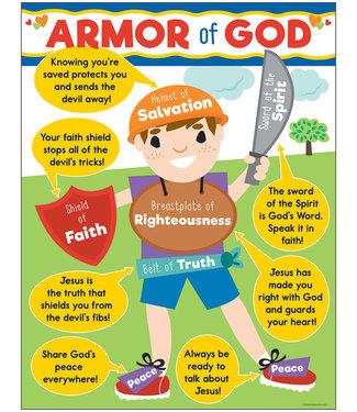 Carson Dellosa Armor of God Chart