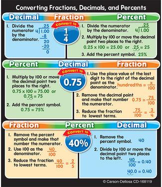 Carson Dellosa Fractions, Decimals, and Percents Study Buddies