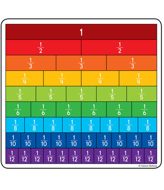 Carson Dellosa Fraction Bars Colorful Cut-Outs - Curriculum