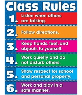 Carson Dellosa Class Rules Chart