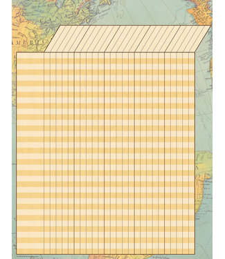 Teacher Created Resources Travel the Map Incentive Chart