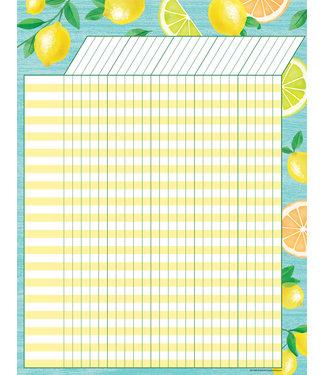 Teacher Created Resources Lemon Zest Incentive Chart