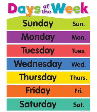 Teacher Created Resources Colorful Days of the Week Chart