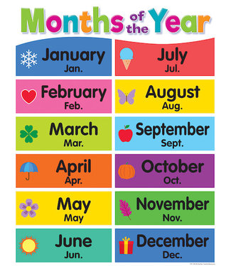 Teacher Created Resources Colorful Months of the Year Chart
