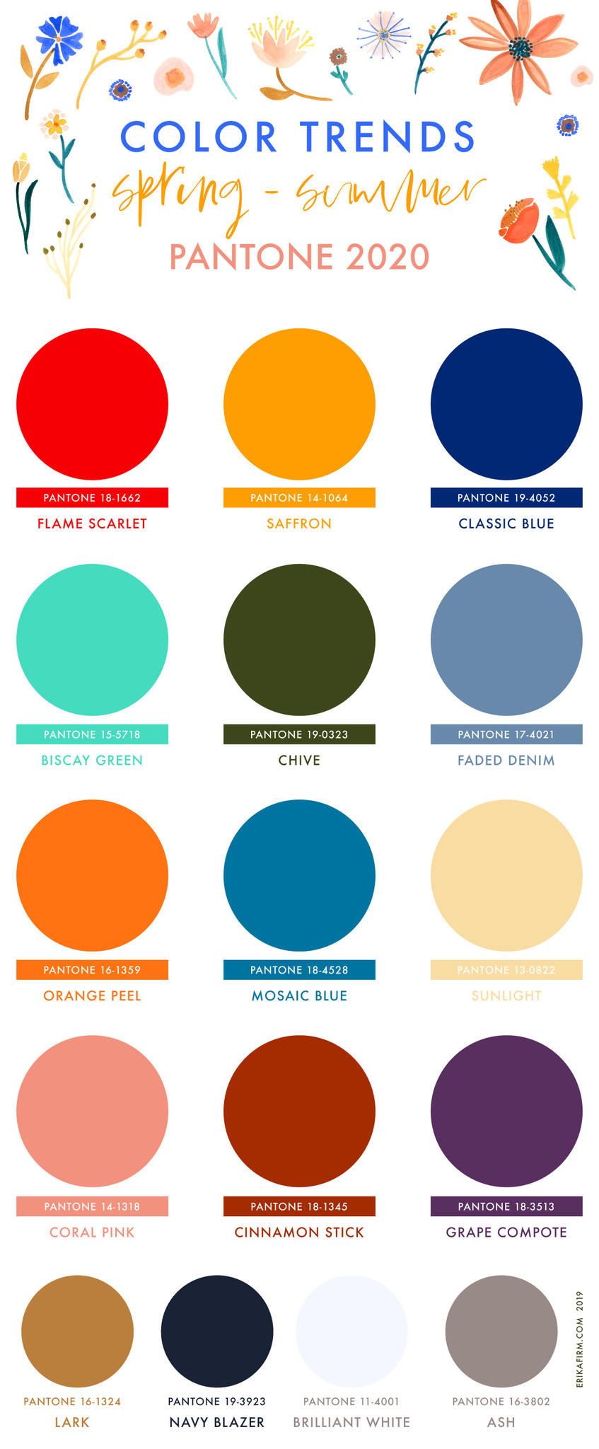 2020 Spring/Summer Pantone Color of the Year