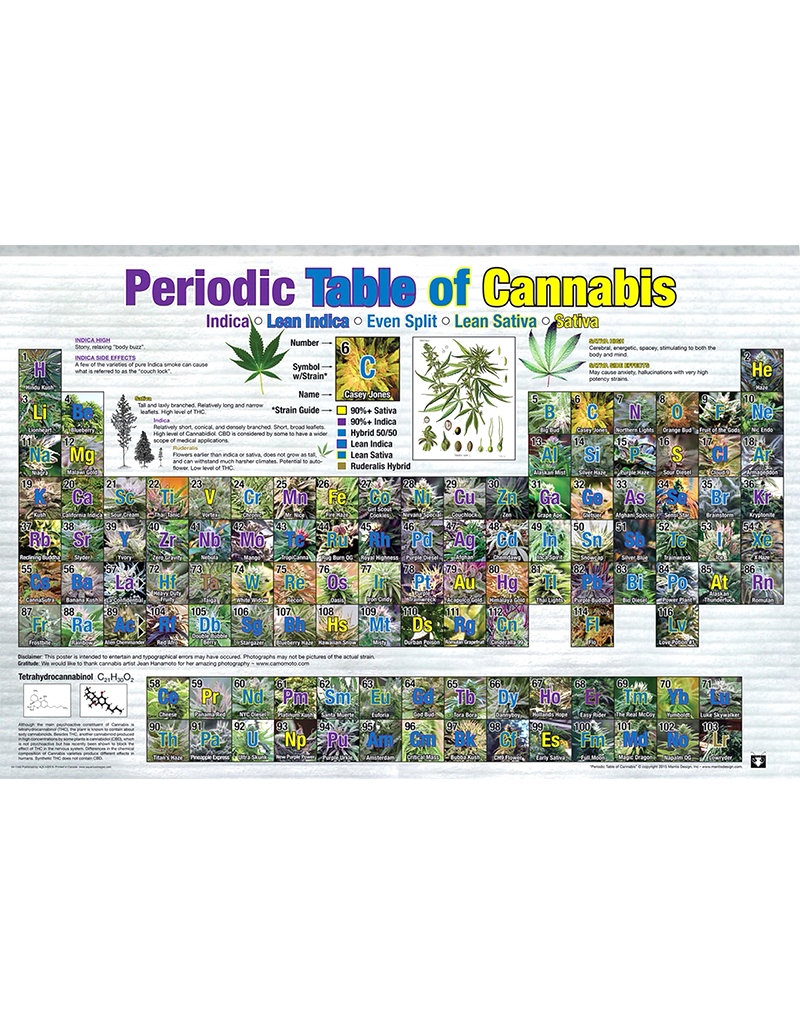"""Periodic Table of Cannabis Poster 36""""x24"""""""
