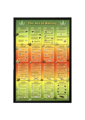 """The Art Of Rolling Poster 24""""x36"""""""
