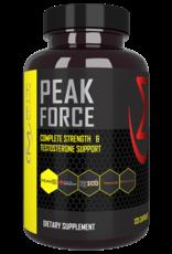 MFIT Mfit Peak Force