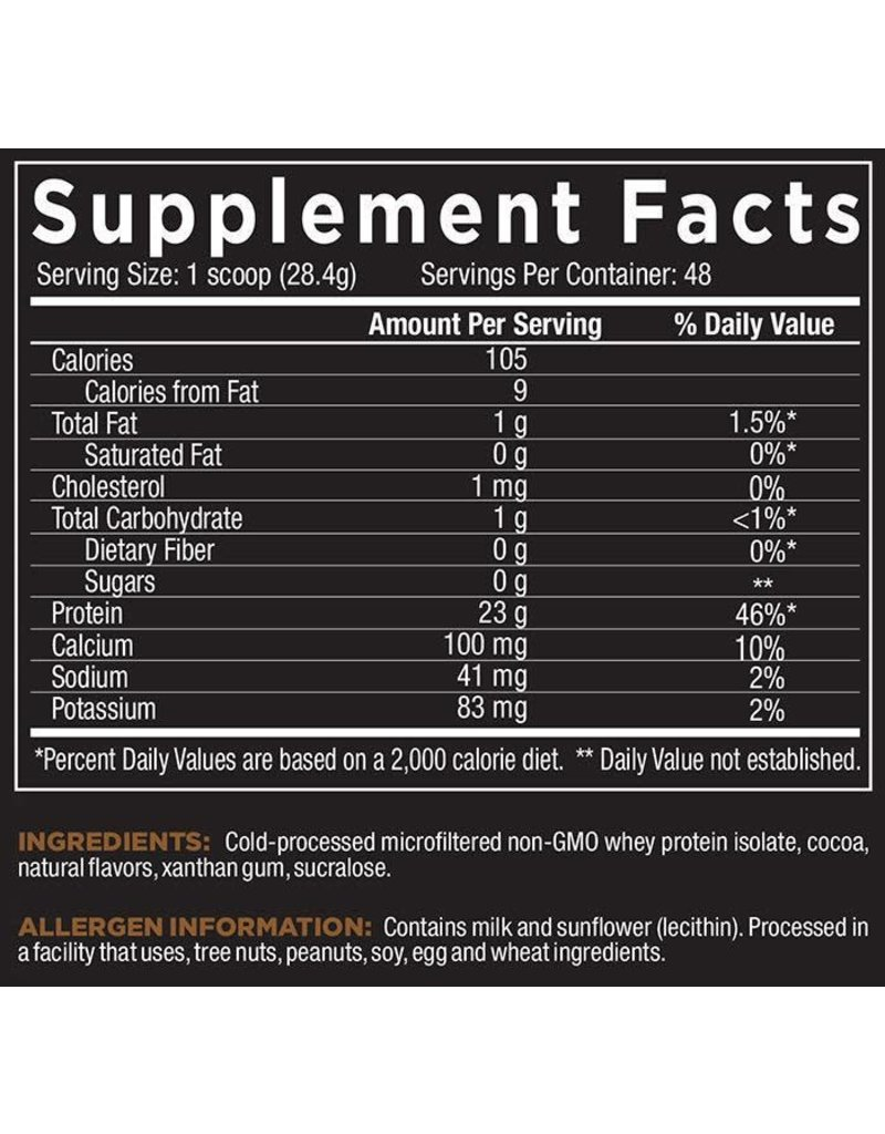 Core Nutritionals Core Nutritionals ISO
