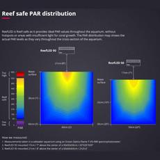 Red Sea Fish Pharm Ltd. Red Sea ReefLED 50