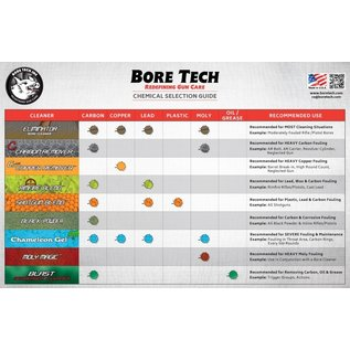 Bore Tech Bore Tech Chameleon Gel Cleaner/ Polish 2 oz. Tube