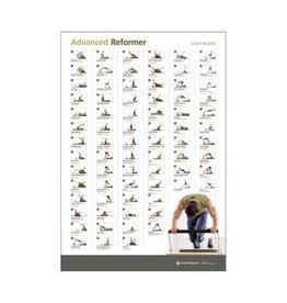 MERRITHEW Ed Aid - Wall Chart - Advanced Reformer