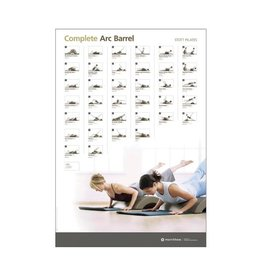 MERRITHEW Ed Aid - Wall Chart - Arc Barrel - Complete