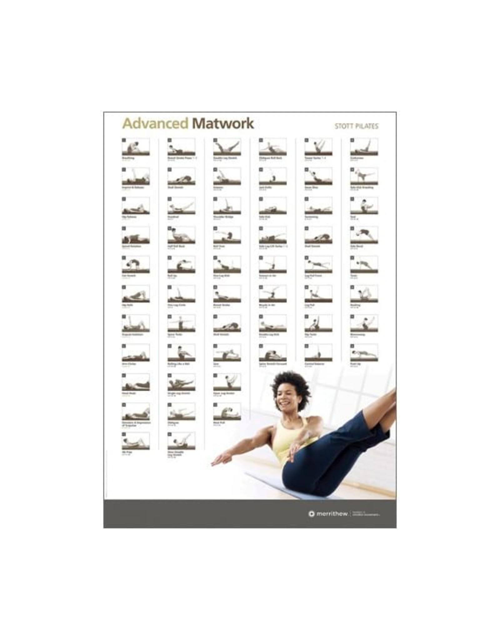 MERRITHEW Ed Aid - Wall Chart - Advanced Matwork*