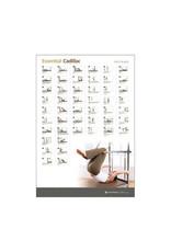 MERRITHEW Ed Aid - Wall Chart - Essential Cadillac