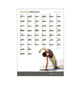 MERRITHEW Ed Aid - Wall Chart - Essential Matwork*