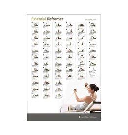 MERRITHEW Ed Aid - Wall Chart - Essential Reformer