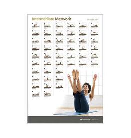 MERRITHEW Ed Aid - Wall Chart - Intermediate Matwork*