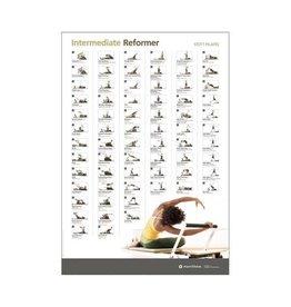 MERRITHEW Ed Aid - Wall Chart - Intermediate Reformer