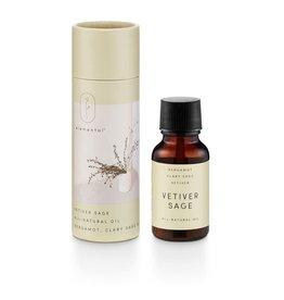 Huile parfumée - Vétiver et sauge