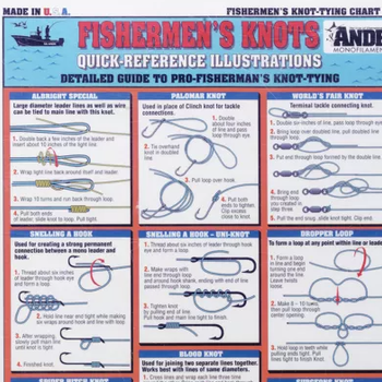 Tightlines Fisherments Knots Reference Chart