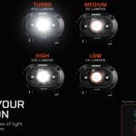 NEBO TRUE UTILITY Mycro Headlamp 400 lumens