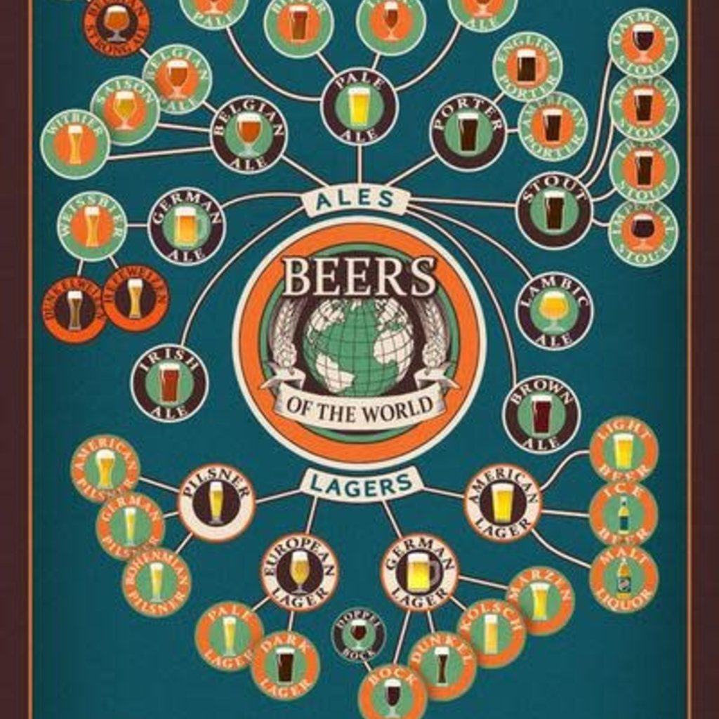 Volume One Metal Sign - Beers of the World