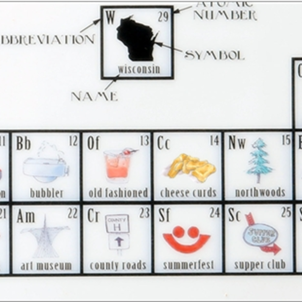 dishique Periodic Table of Wisconsin Platter