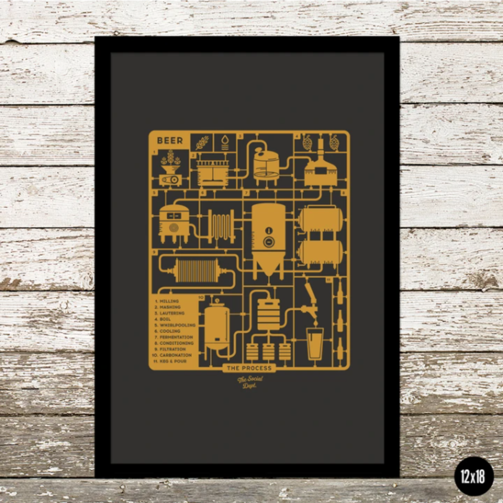 The Social Department Beer Process Poster (12x18)