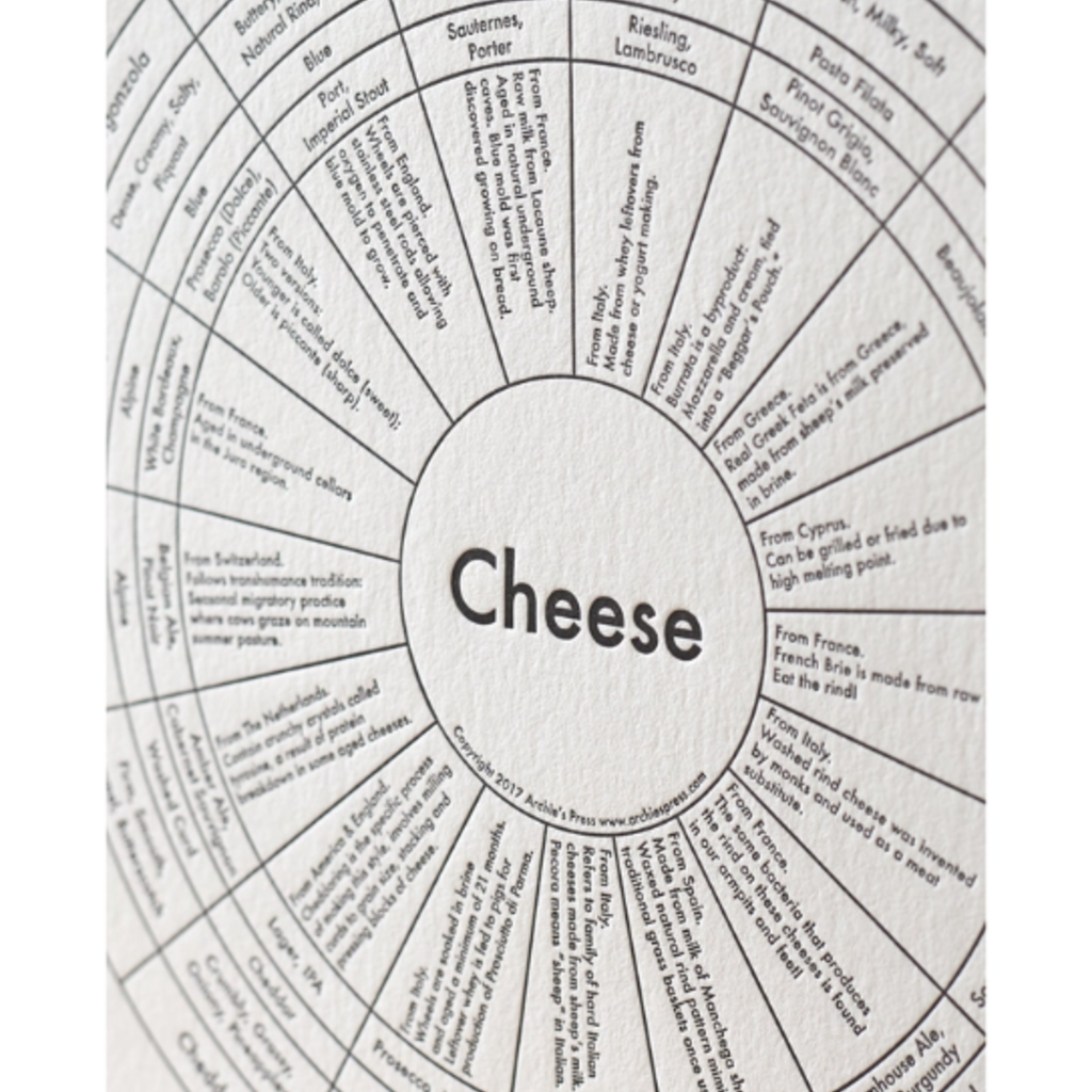 Cheese Chart (8x8)