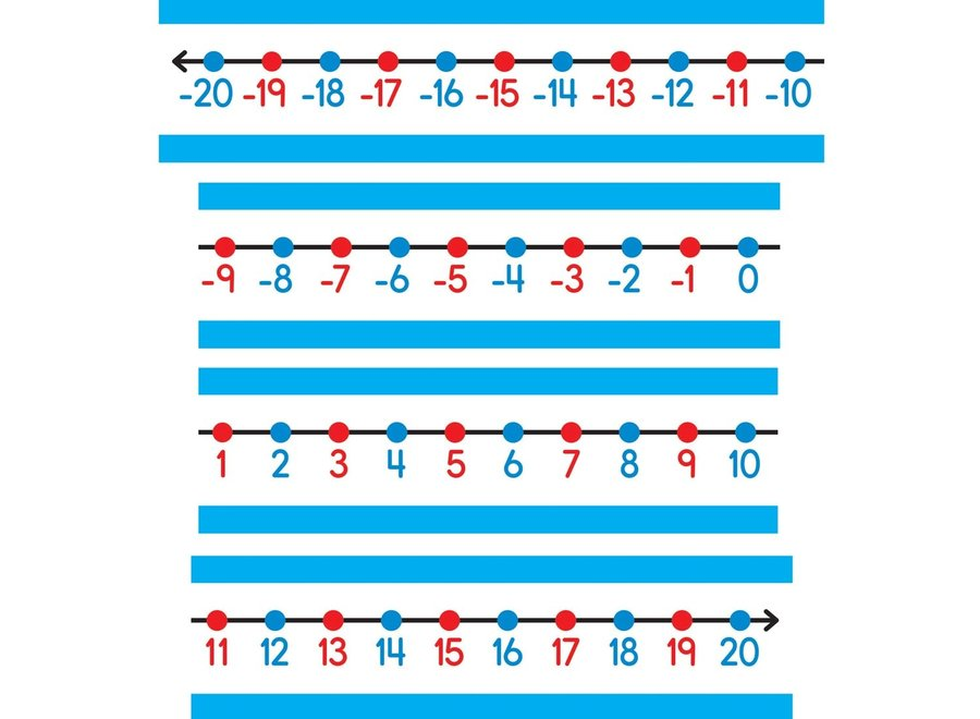 Student Number Lines 0-30