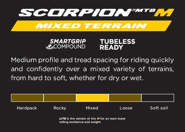 Scorpion Enduro Mixed 27.5 x 2.4-3
