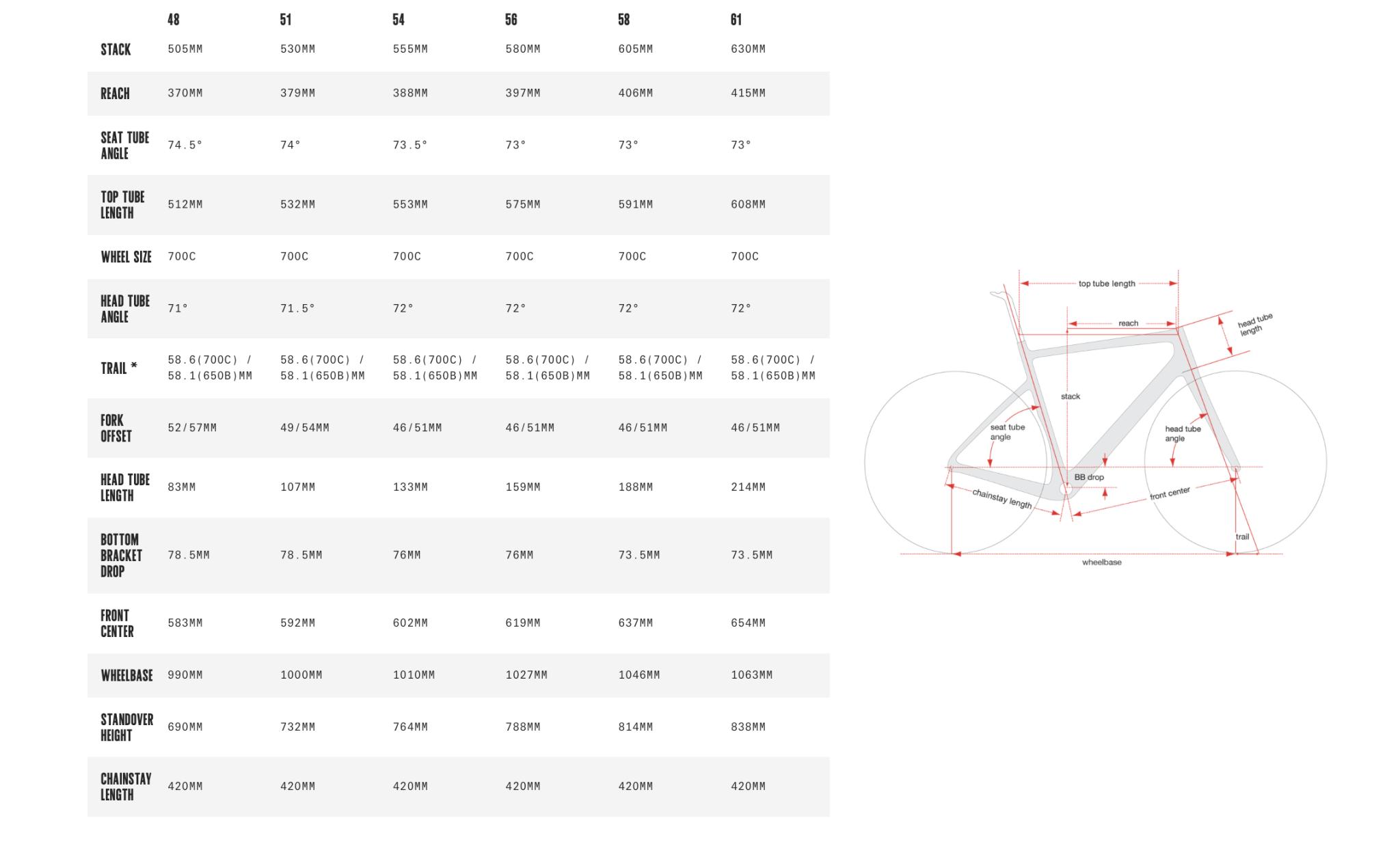 Cervelo Aspero GRX RX810 1 54cm Satin Grey-2