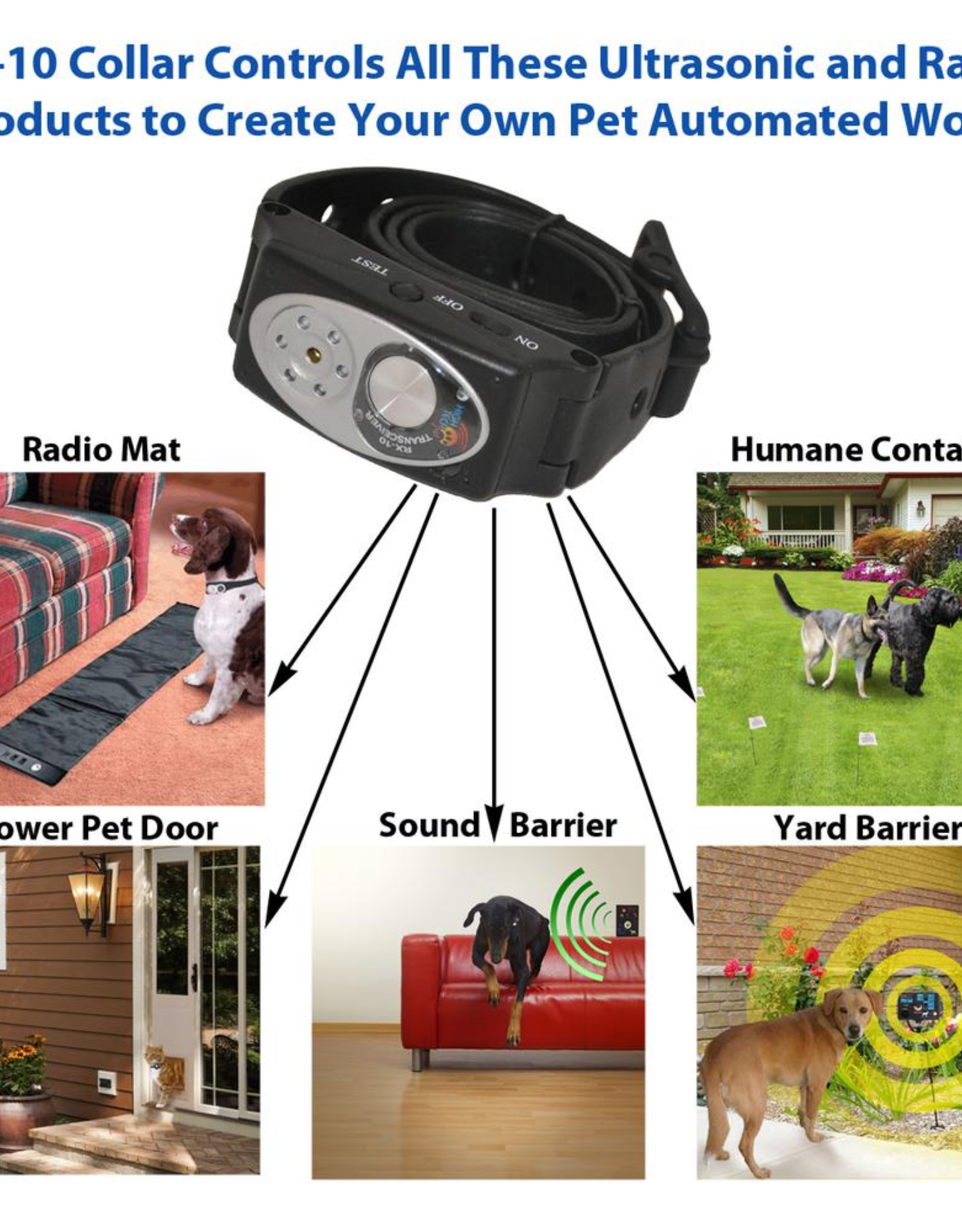 High Tech Pet Humane Contain Rechargeable Multi-Function Radio Collar
