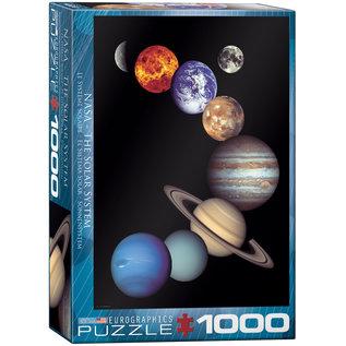 Eurographics NASA - The Solar System