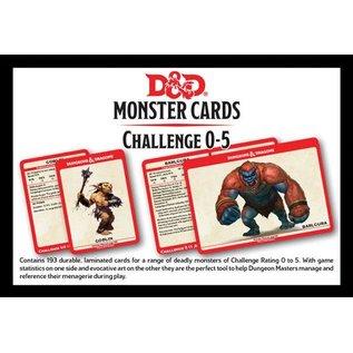 Gale Force Nine D&D Monster Cards Challenge 0-5