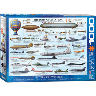 Eurographics History of Aviation