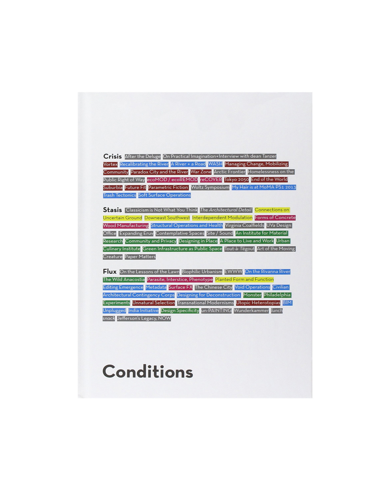 Catalyst: Conditions