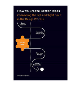 How to Create Better Ideas