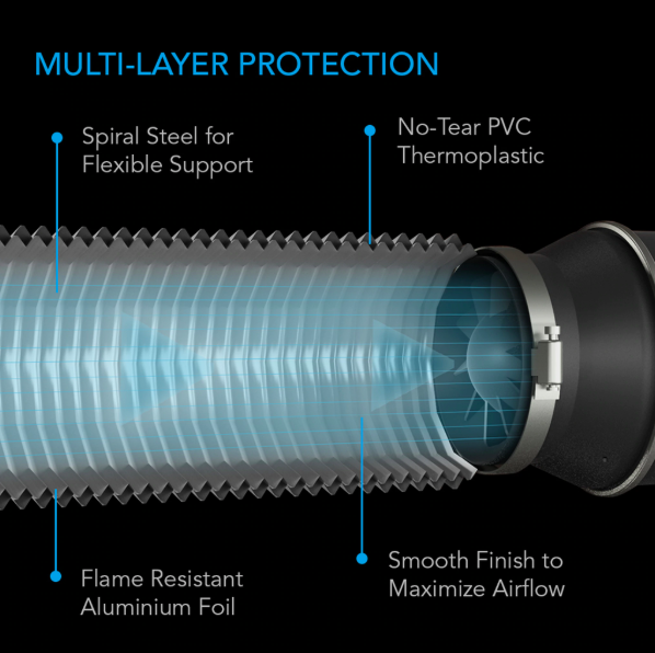 """Flexible Four-Layer Ducting, 25-ft long, 6"""""""