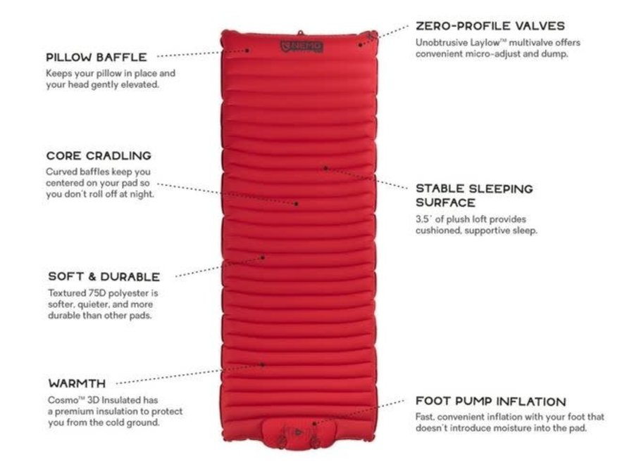 NEMO Equipment Cosmo 3D Insulated Sleeping Pad XI Wide