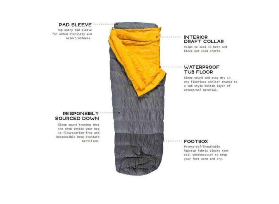NEMO Equipment Moonwalk 30F Sleeping Bag Regular Clearance