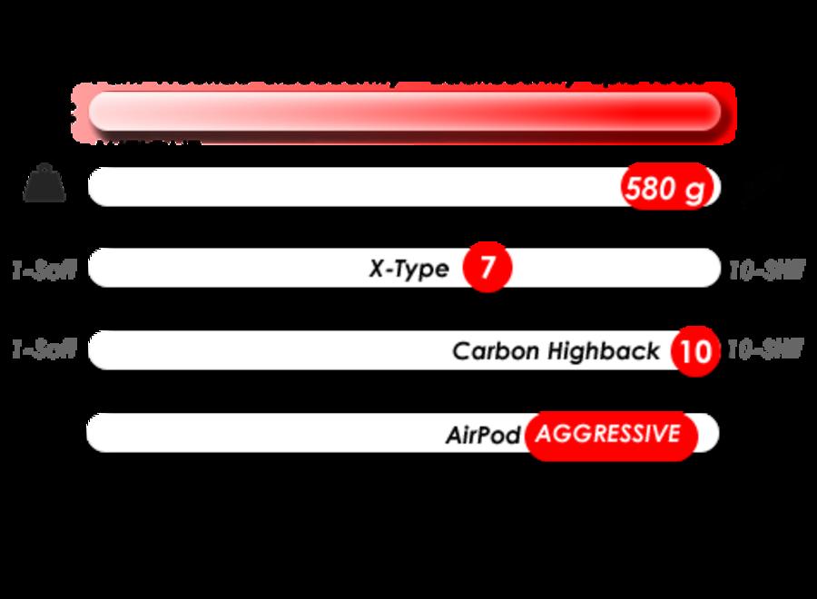 Karakoram Prime X-Carbon + Split Interface 19/20 LG