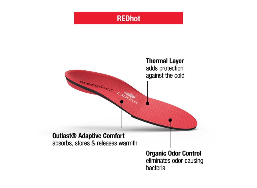 Superfeet Redhot Insoles